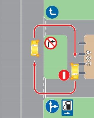 Несоблюдение требований, предписанных дорожными знаками и (или) разметкой проезжей части дороги, при въезде н прилегающую территорию или при выезде с такой территории.